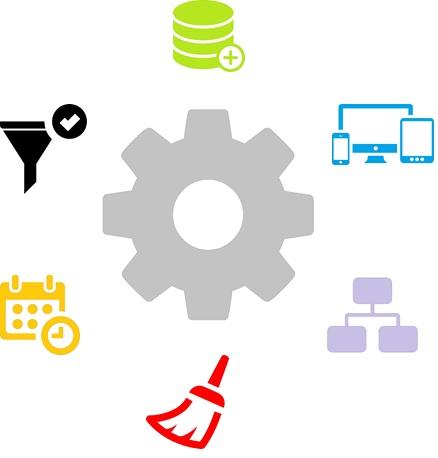 O esforço operacional em modelar Dashboards e Relatórios de Compras