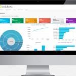 Software Gestão de Indicadores: Luxo ou Diferencial Competitivo?